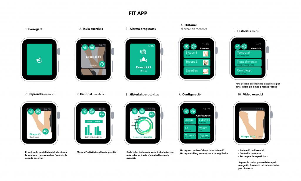 Prototipo de diseño para smartwatch de Sandra García