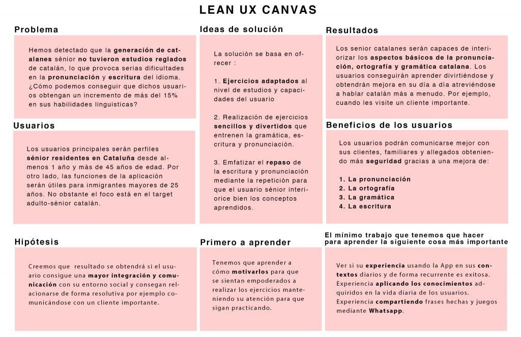 Lean UX Canva para la App Aprenc de Sandra García