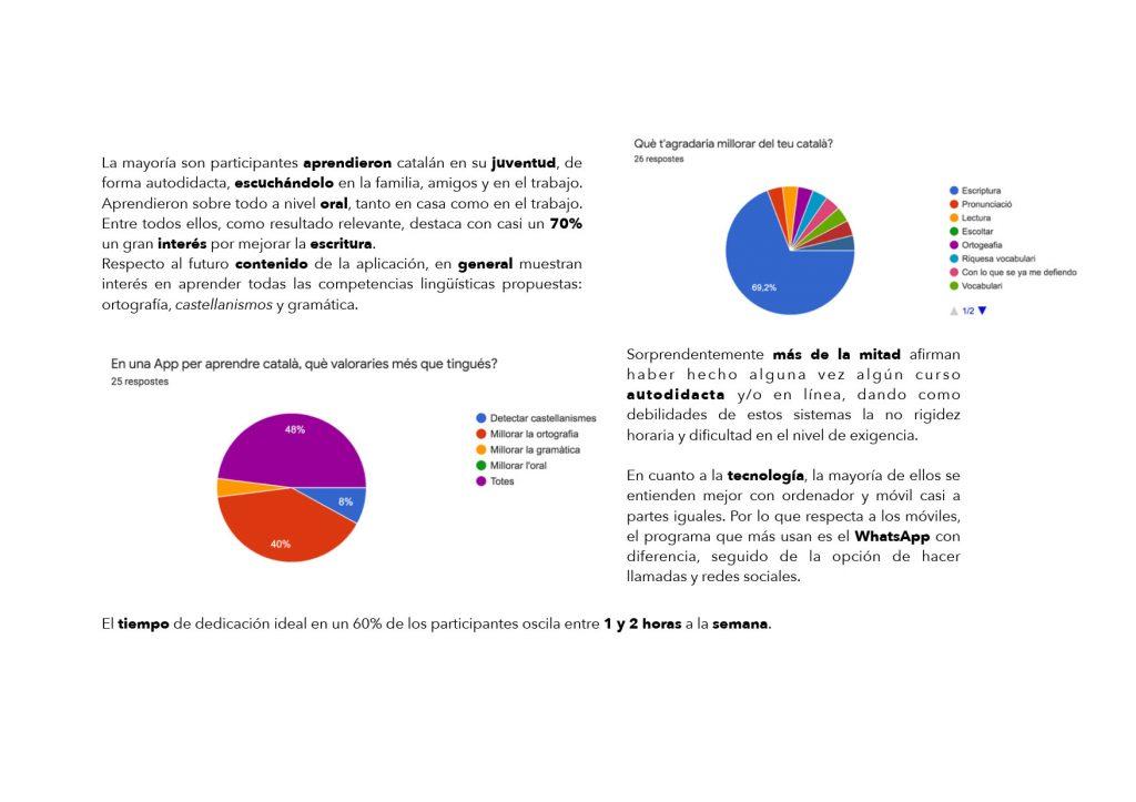 Resultados de las entrevistas para la App Aprenc de Sandra García